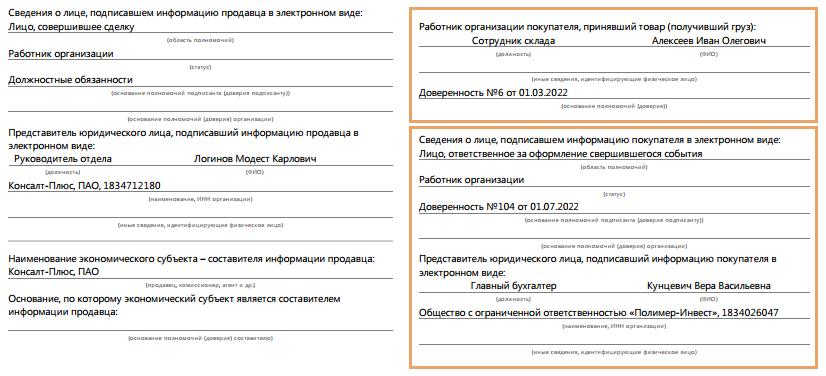Заполнены данные о доверенностях принявшего груз и подписавшего документ